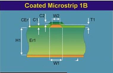 电路设计宝典 轻松开启PCB设计之门 -PCB图片