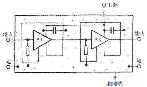 高频电路板线路的设计工艺