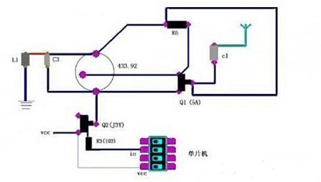 线路板厂教你如何设计射频电路