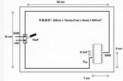 关于pcb电路板设计必须掌握的基础知识