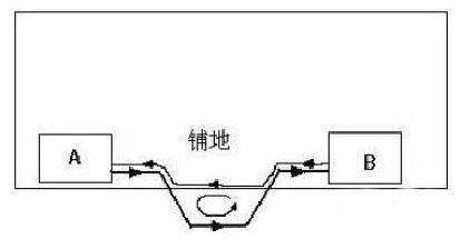 模拟信号线应该与数字信号隔开,走线尽量避免从干扰源(如时钟,dc-dc