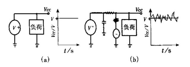 高频电路板设计出现干扰的解决方案