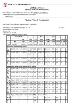 体系证书 - 深联电路-专业生产pcb